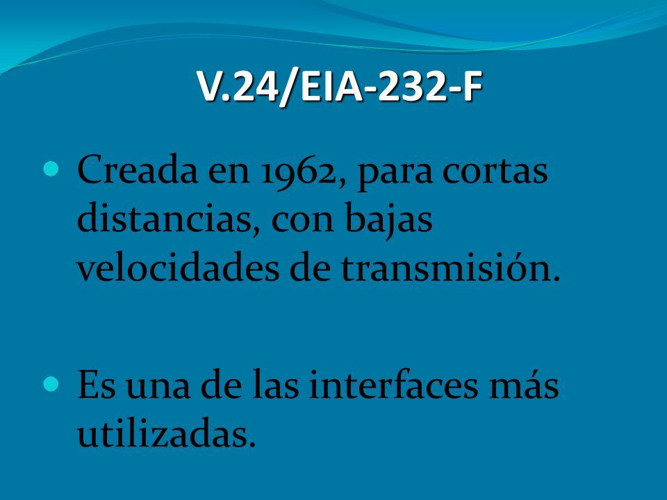 V.24/EIA-232-F Creada en 1962, para cortas distancias, con bajas velocidades de transmisión.