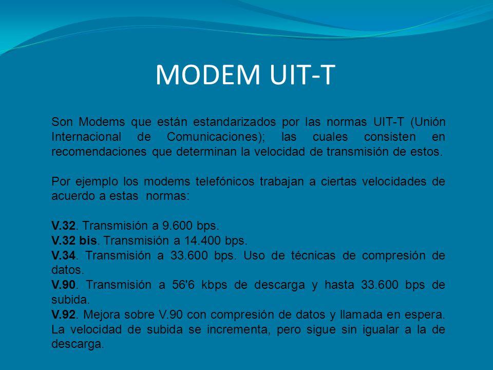 MODEM UIT-T