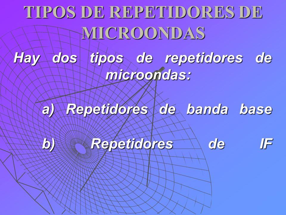 TIPOS DE REPETIDORES DE MICROONDAS