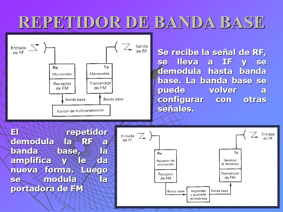 REPETIDOR DE BANDA BASE