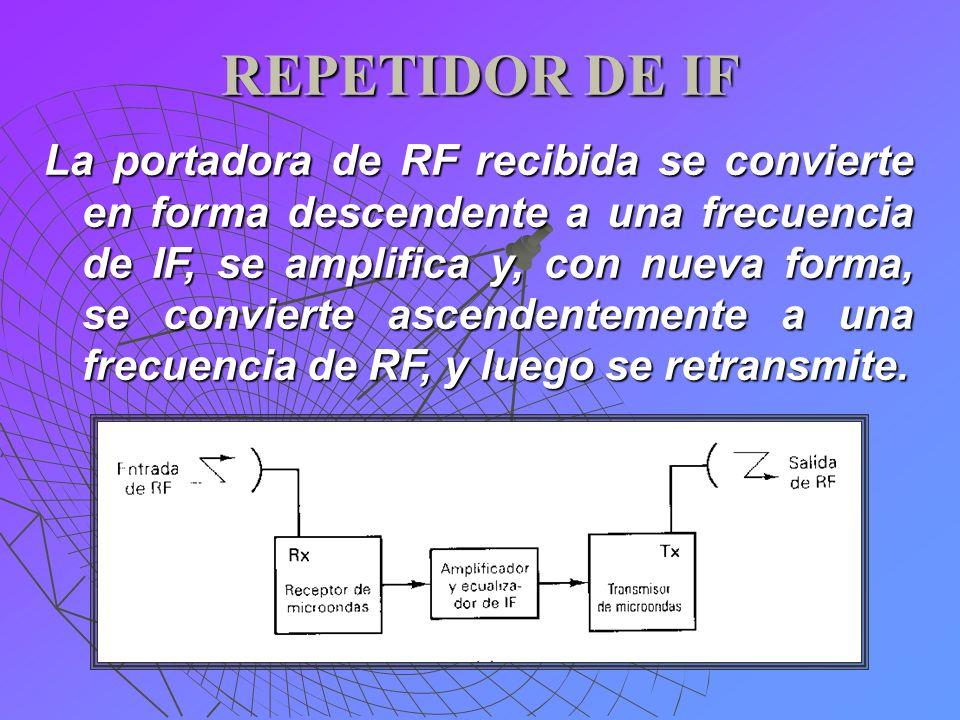 REPETIDOR DE IF