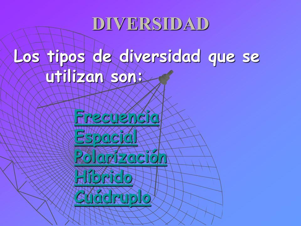 DIVERSIDAD Los tipos de diversidad que se utilizan son: Frecuencia Espacial Polarización Híbrido Cuádruplo.