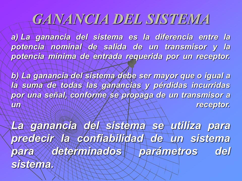 GANANCIA DEL SISTEMA