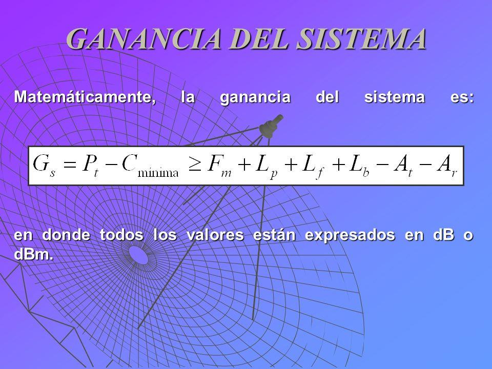 GANANCIA DEL SISTEMAMatemáticamente, la ganancia del sistema es: en donde todos los valores están expresados en dB o dBm.