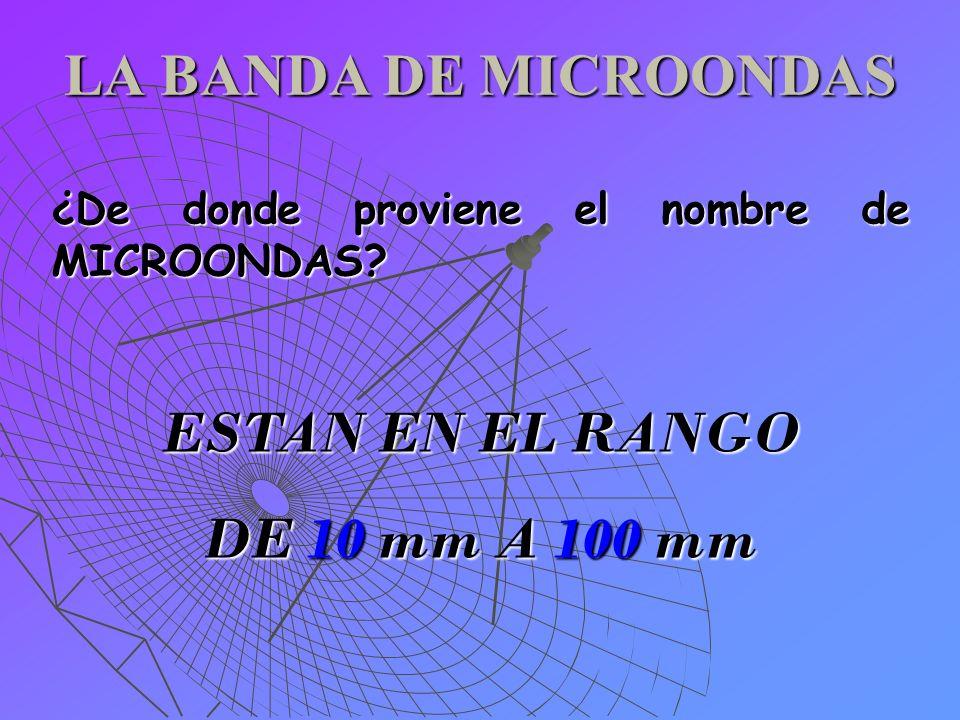 LA BANDA DE MICROONDAS ESTAN EN EL RANGO DE 10 mm A 100 mm