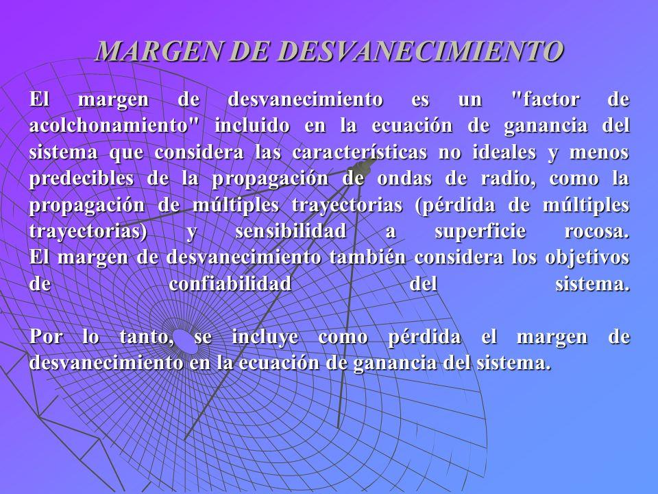 MARGEN DE DESVANECIMIENTO