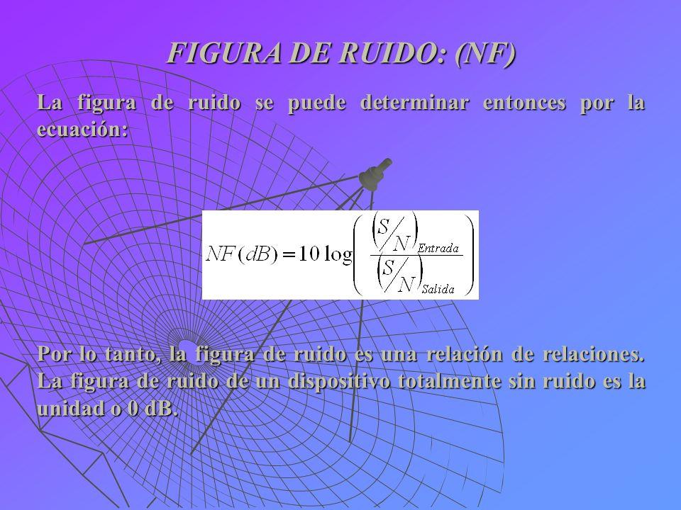 FIGURA DE RUIDO: (NF) La figura de ruido se puede determinar entonces por la ecuación:
