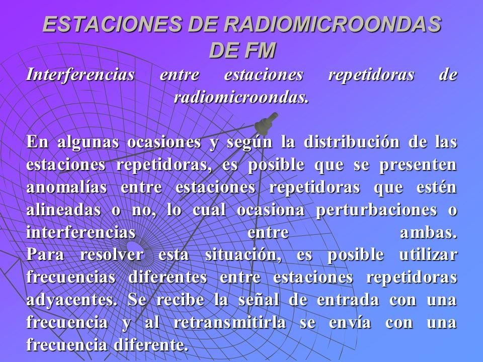 ESTACIONES DE RADIOMICROONDAS DE FM