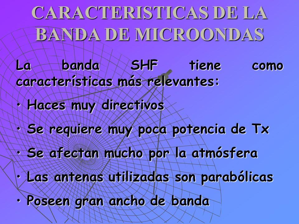 CARACTERISTICAS DE LA BANDA DE MICROONDAS