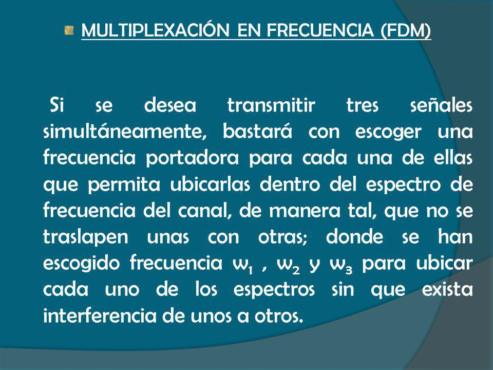 MULTIPLEXACIÓN EN FRECUENCIA (FDM)
