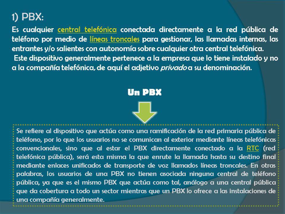 1) PBX: