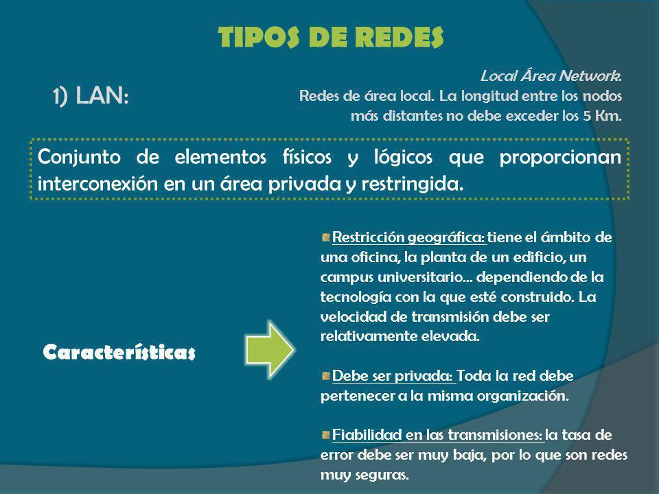TIPOS DE REDES Local Área Network. Redes de área local. La longitud entre los nodos más distantes no debe exceder los 5 Km.