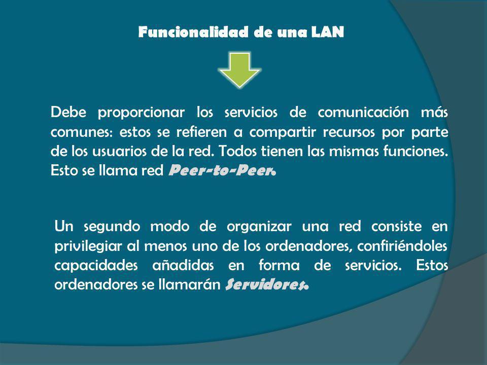 Funcionalidad de una LAN