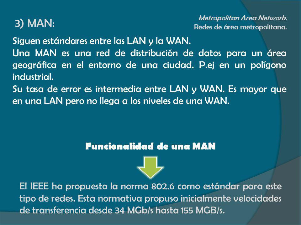 3) MAN: Siguen estándares entre las LAN y la WAN.