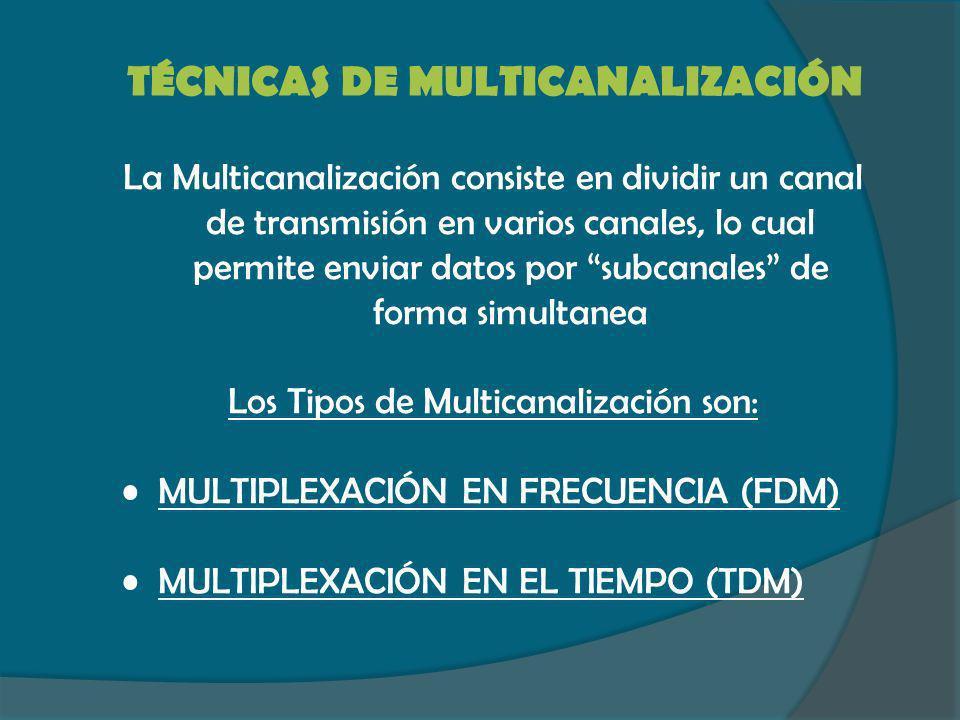 Los Tipos de Multicanalización son: