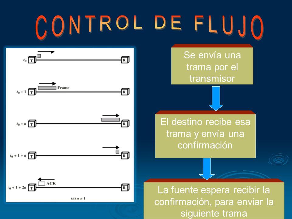 CONTROL DE FLUJO Se envía una trama por el transmisor