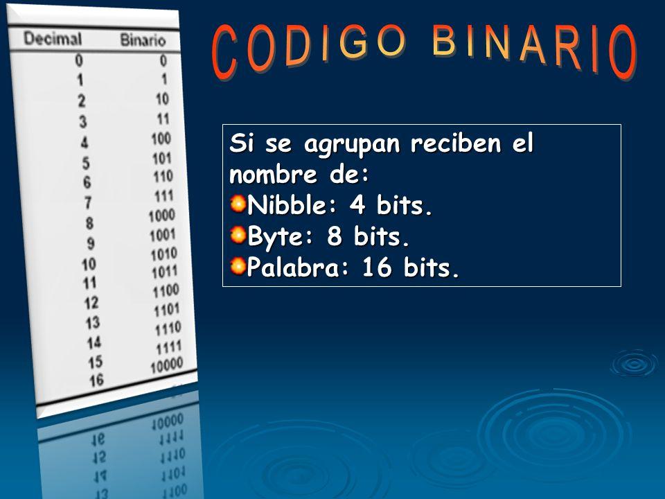 CODIGO BINARIO Si se agrupan reciben el nombre de: Nibble: 4 bits.