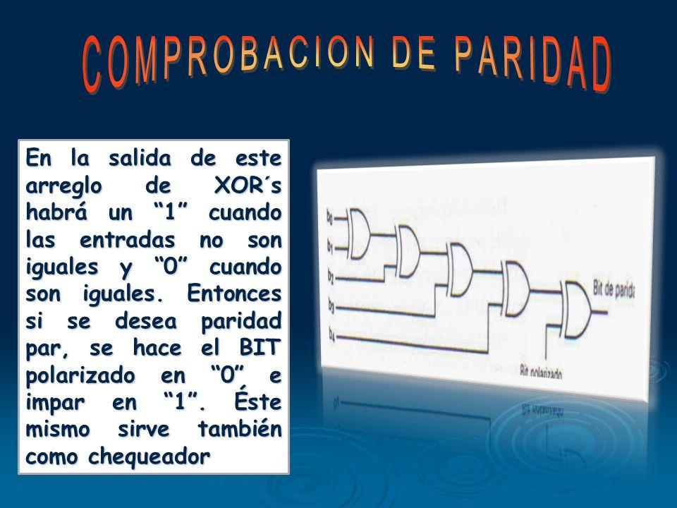 COMPROBACION DE PARIDAD