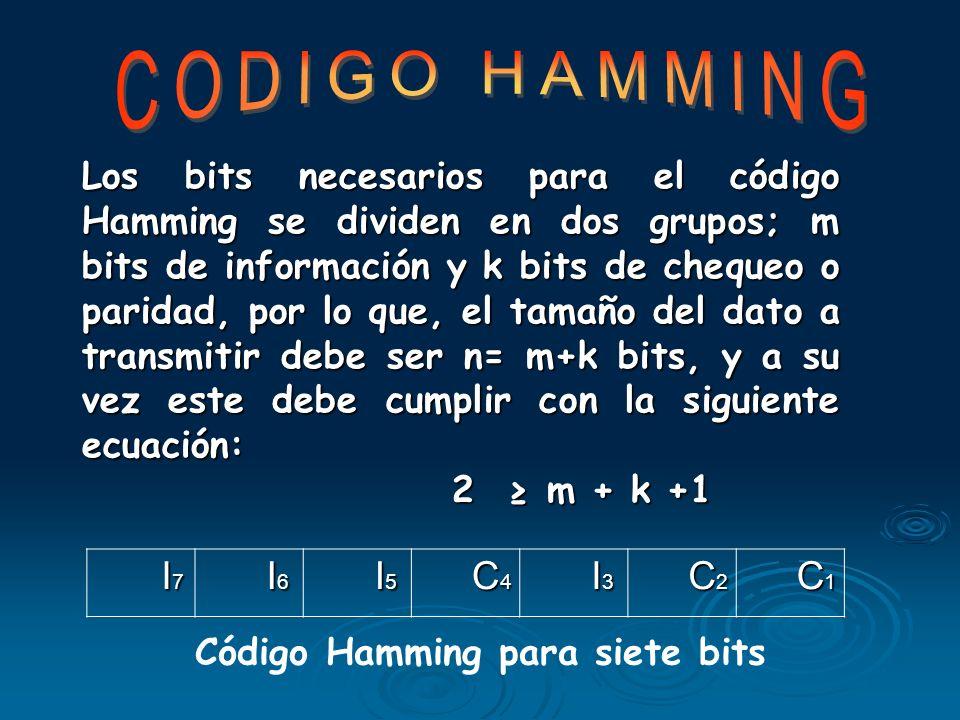 CODIGO HAMMING