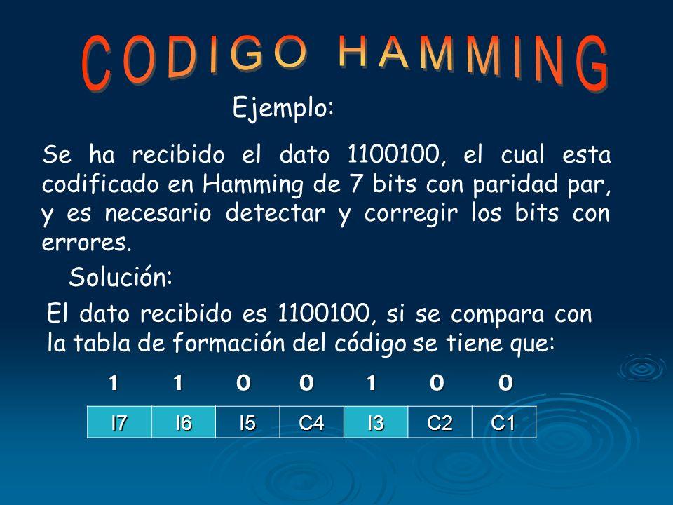 CODIGO HAMMING 1 1 0 0 1 0 0 Ejemplo: Solución: