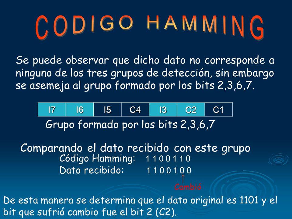CODIGO HAMMING Comparando el dato recibido con este grupo