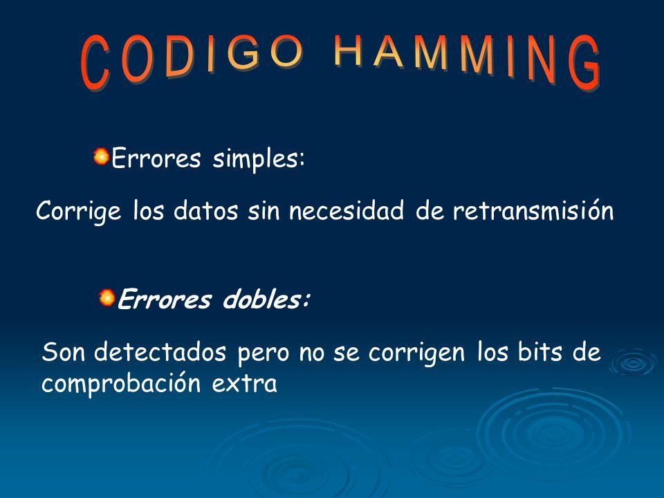 CODIGO HAMMING Errores simples: