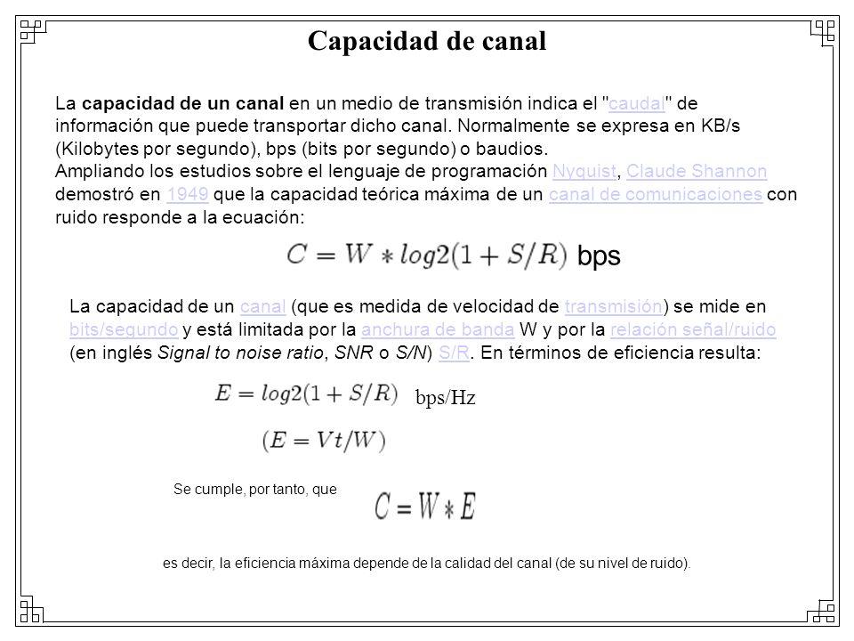 Capacidad de canal bps bps/Hz
