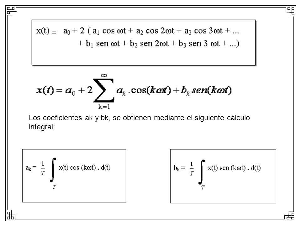 Los coeficientes ak y bk, se obtienen mediante el siguiente cálculo integral: