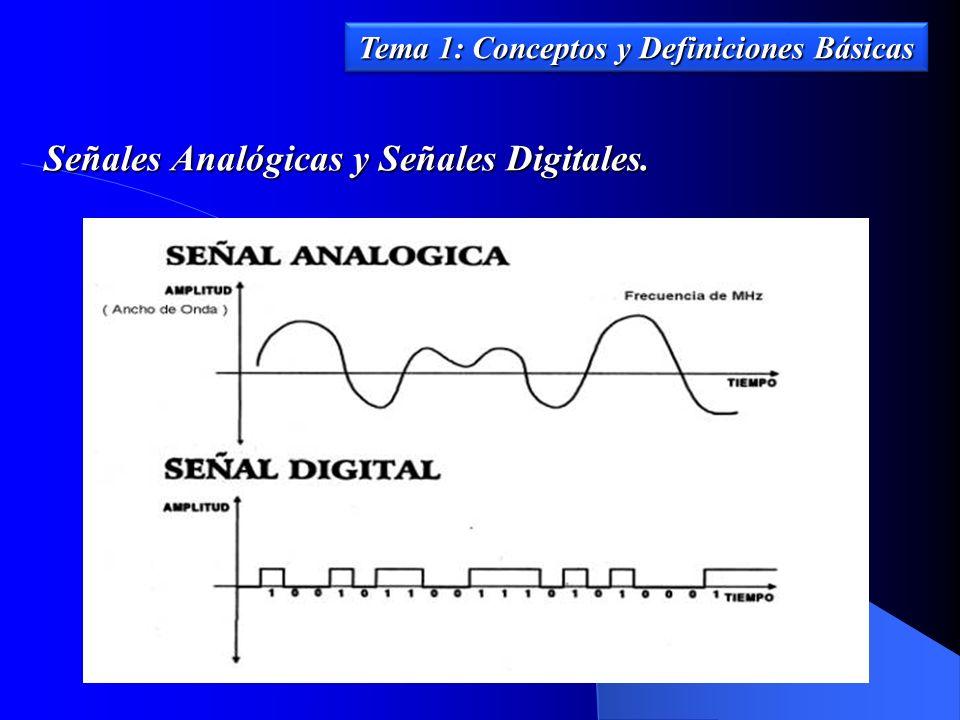 Señales Analógicas y Señales Digitales.