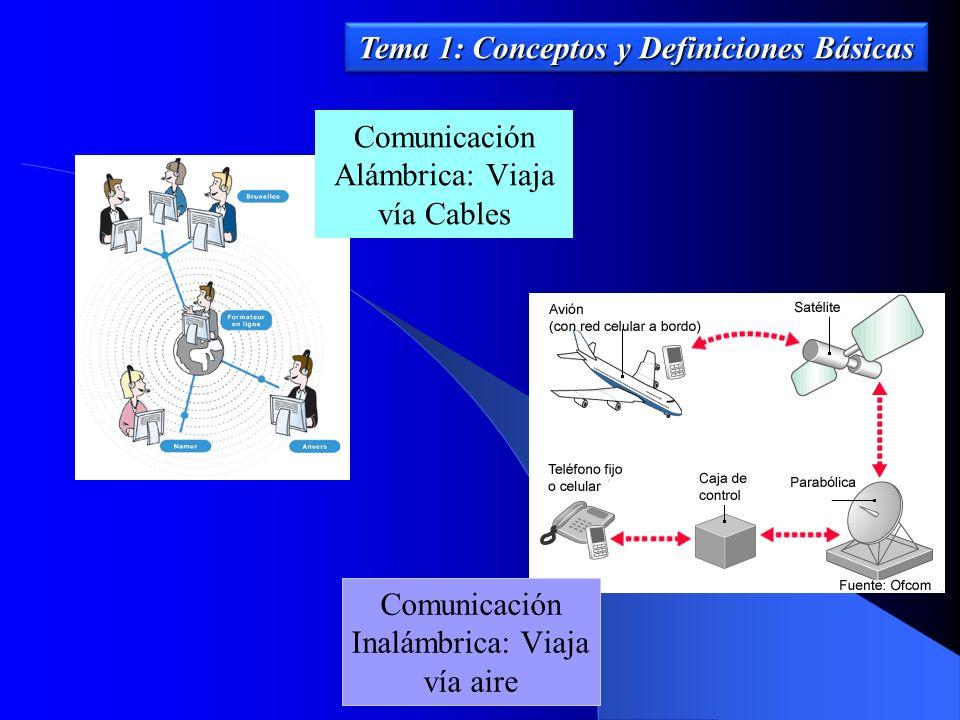 Comunicación Alámbrica: Viaja vía Cables