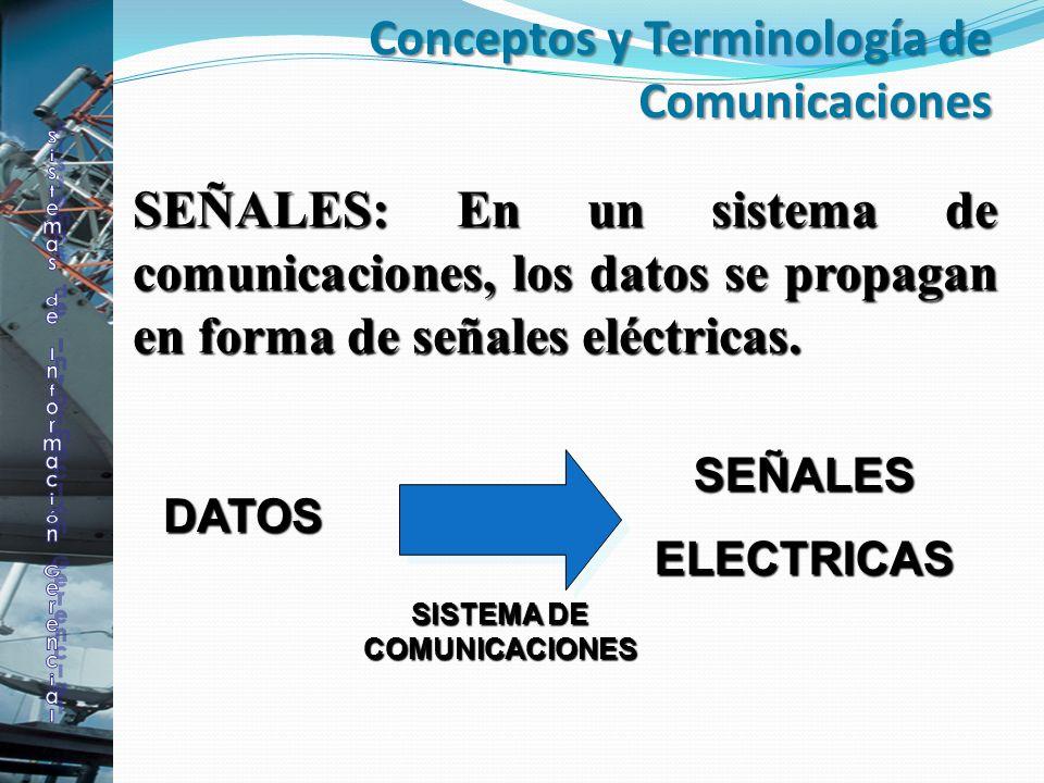 Conceptos y Terminología de Comunicaciones
