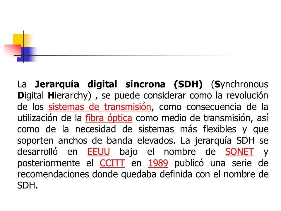 La Jerarquía digital síncrona (SDH) (Synchronous Digital Hierarchy) , se puede considerar como la revolución de los sistemas de transmisión, como consecuencia de la utilización de la fibra óptica como medio de transmisión, así como de la necesidad de sistemas más flexibles y que soporten anchos de banda elevados.