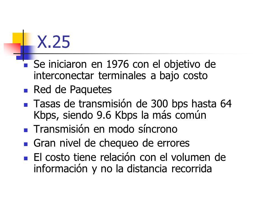 X.25 Se iniciaron en 1976 con el objetivo de interconectar terminales a bajo costo. Red de Paquetes.
