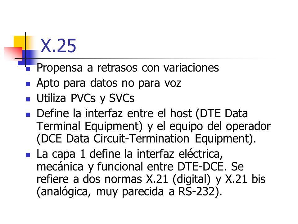 X.25 Propensa a retrasos con variaciones Apto para datos no para voz