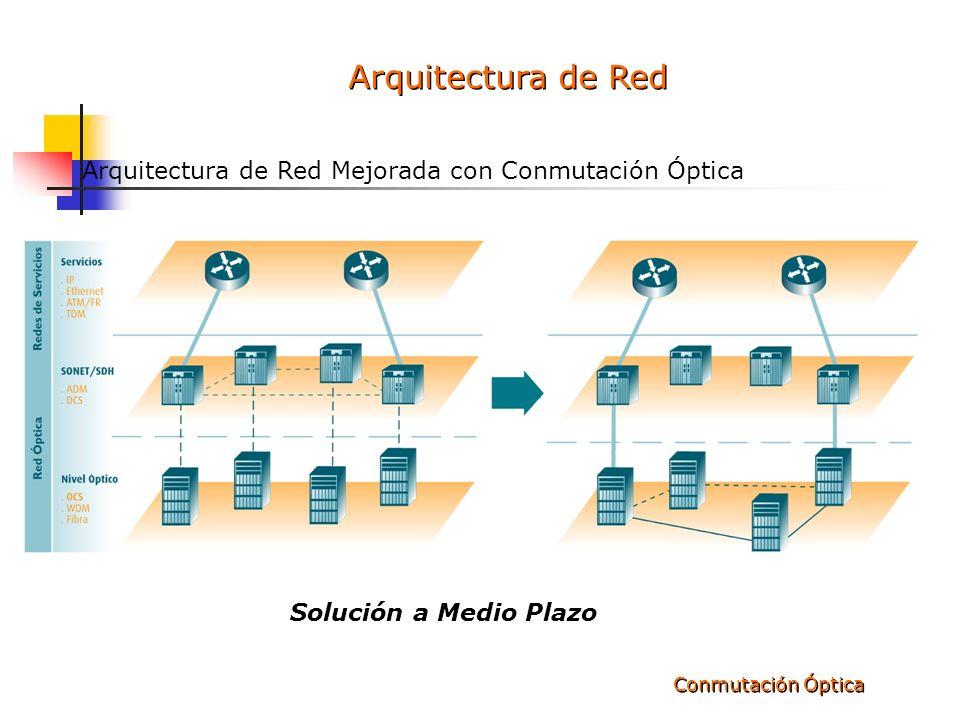 Arquitectura de Red Arquitectura de Red Mejorada con Conmutación Óptica.