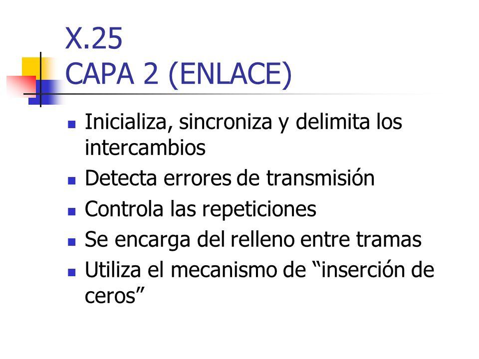X.25 CAPA 2 (ENLACE) Inicializa, sincroniza y delimita los intercambios. Detecta errores de transmisión.
