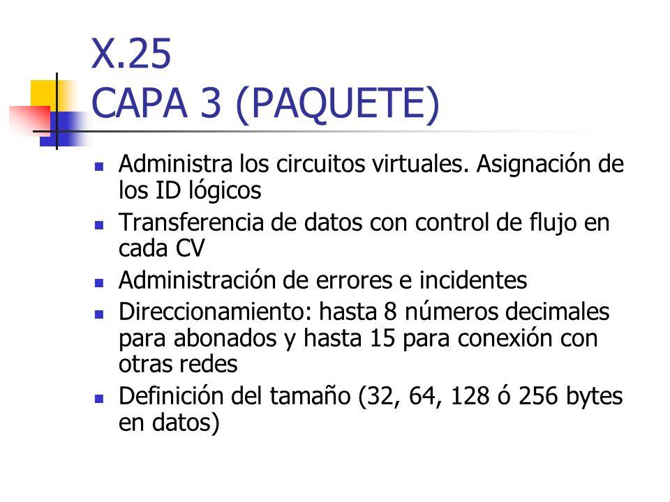 X.25 CAPA 3 (PAQUETE) Administra los circuitos virtuales. Asignación de los ID lógicos. Transferencia de datos con control de flujo en cada CV.