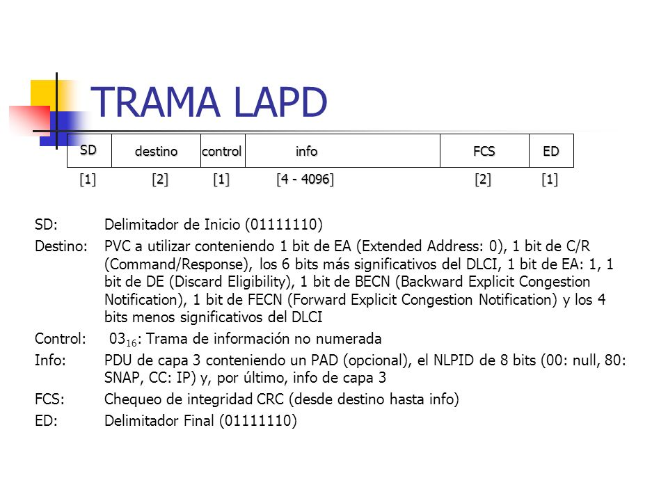 TRAMA LAPD SD: Delimitador de Inicio (01111110)