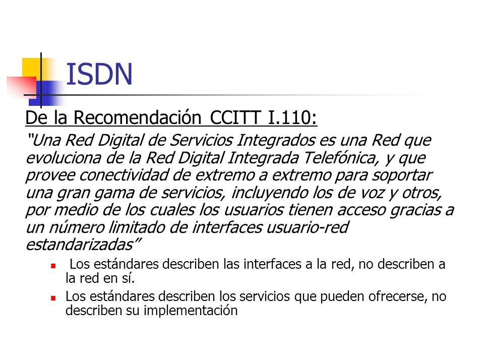 ISDN De la Recomendación CCITT I.110: