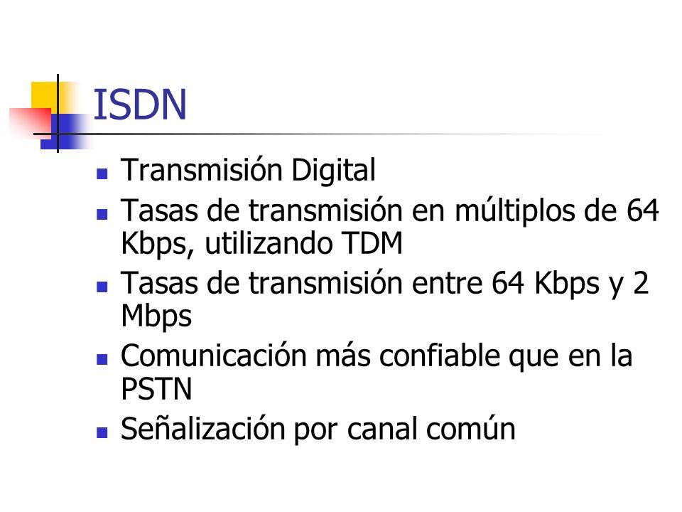ISDN Transmisión Digital