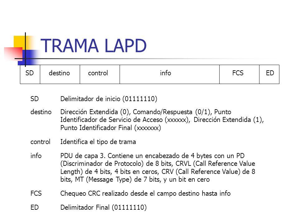 TRAMA LAPD SD destino control info FCS ED