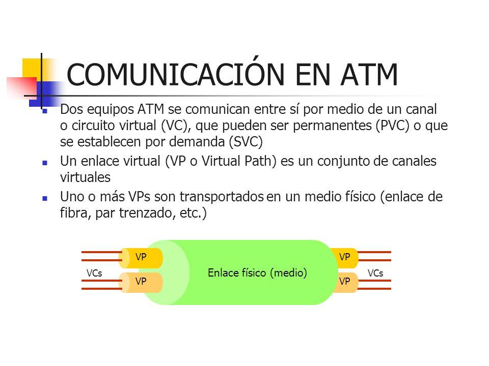 COMUNICACIÓN EN ATM