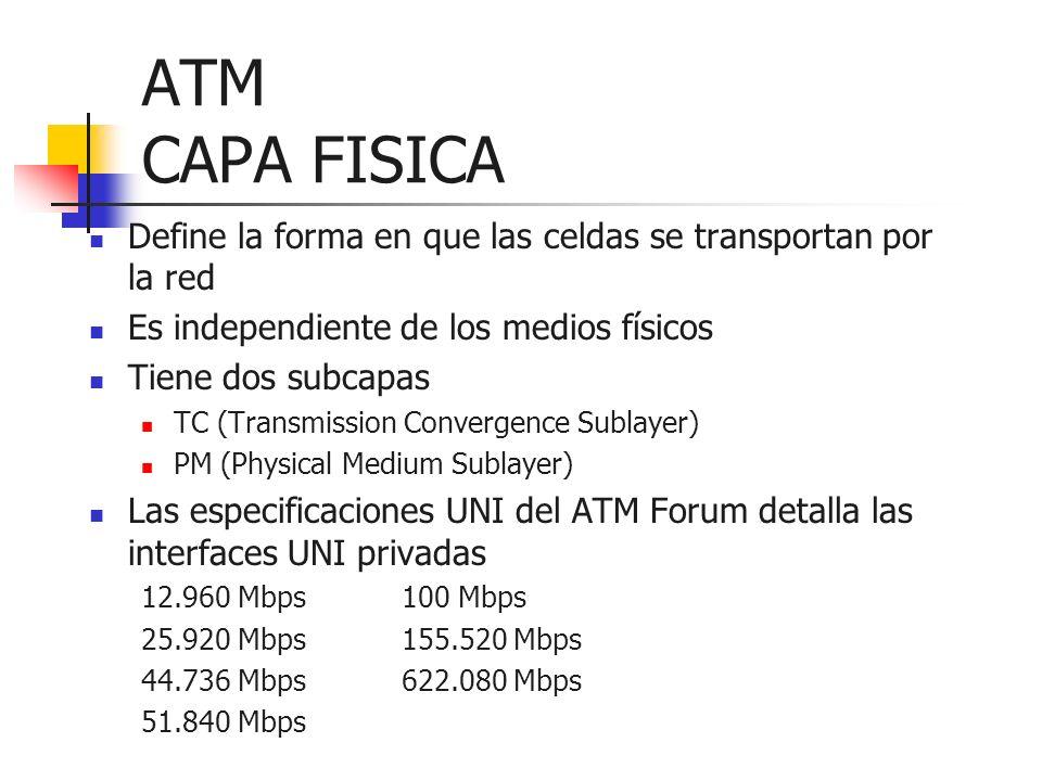 ATM CAPA FISICA Define la forma en que las celdas se transportan por la red. Es independiente de los medios físicos.