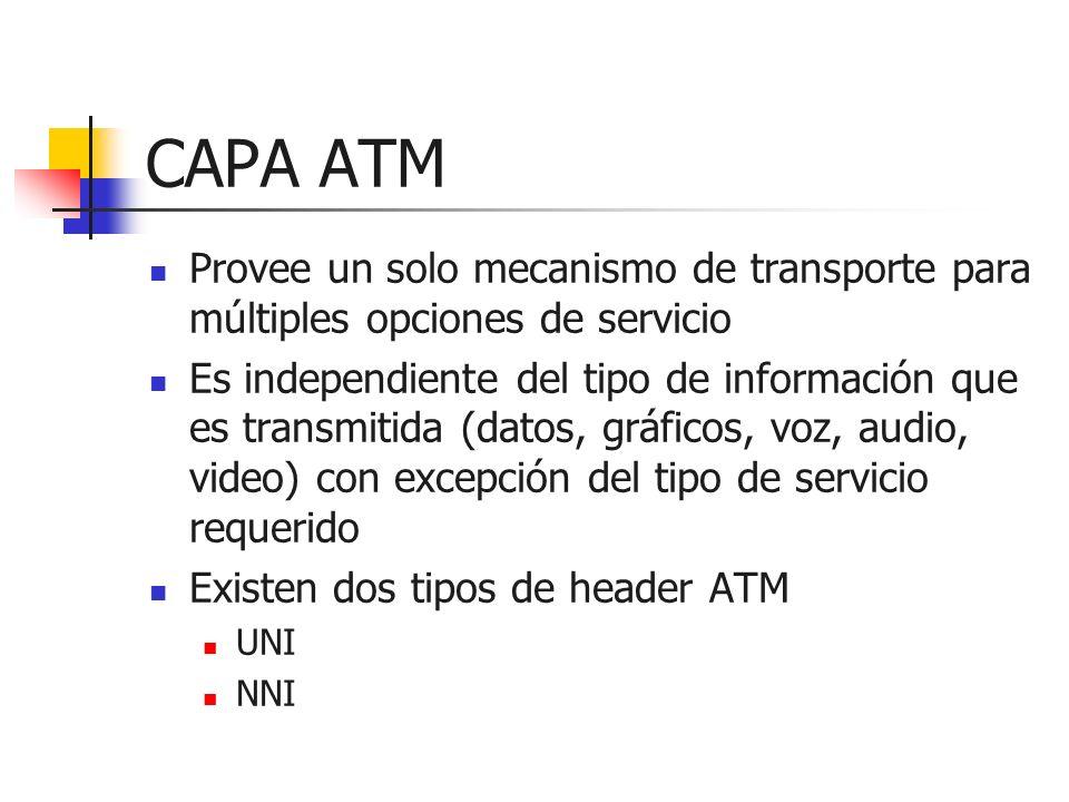 CAPA ATM Provee un solo mecanismo de transporte para múltiples opciones de servicio.