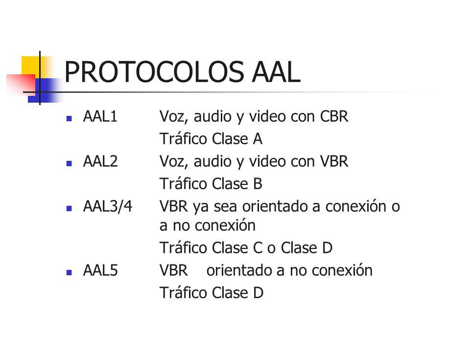 PROTOCOLOS AAL AAL1 Voz, audio y video con CBR Tráfico Clase A
