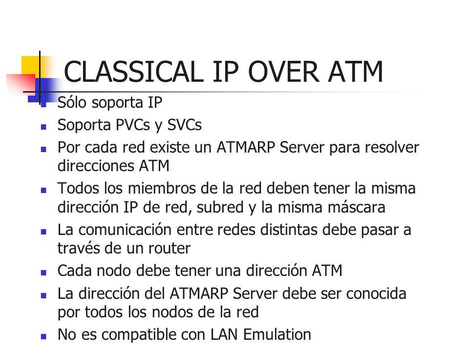 CLASSICAL IP OVER ATM Sólo soporta IP Soporta PVCs y SVCs