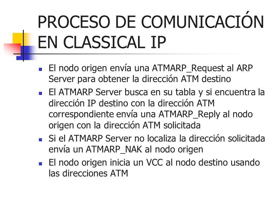 PROCESO DE COMUNICACIÓN EN CLASSICAL IP