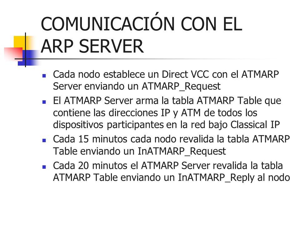 COMUNICACIÓN CON EL ARP SERVER