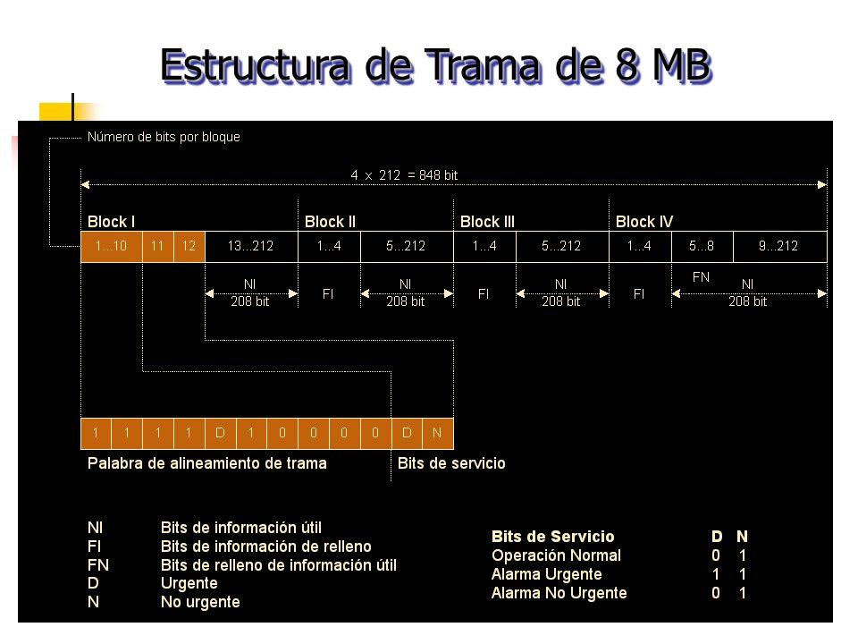 Estructura de Trama de 8 MB