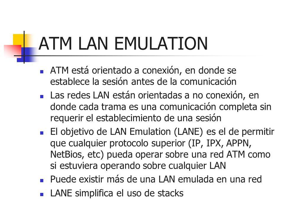 ATM LAN EMULATION ATM está orientado a conexión, en donde se establece la sesión antes de la comunicación.